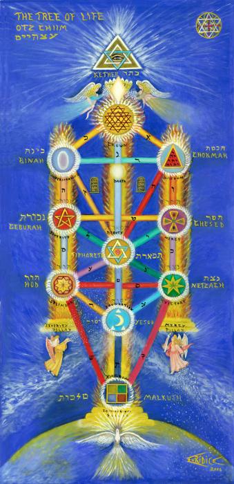 Sacred Geometries-20X10-72